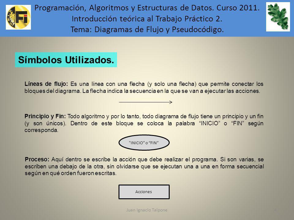 Juan Ignacio Talpone4 Programación, Algoritmos y Estructuras de Datos. Curso 2011. Introducción teórica al Trabajo Práctico 2. Tema: Diagramas de Fluj