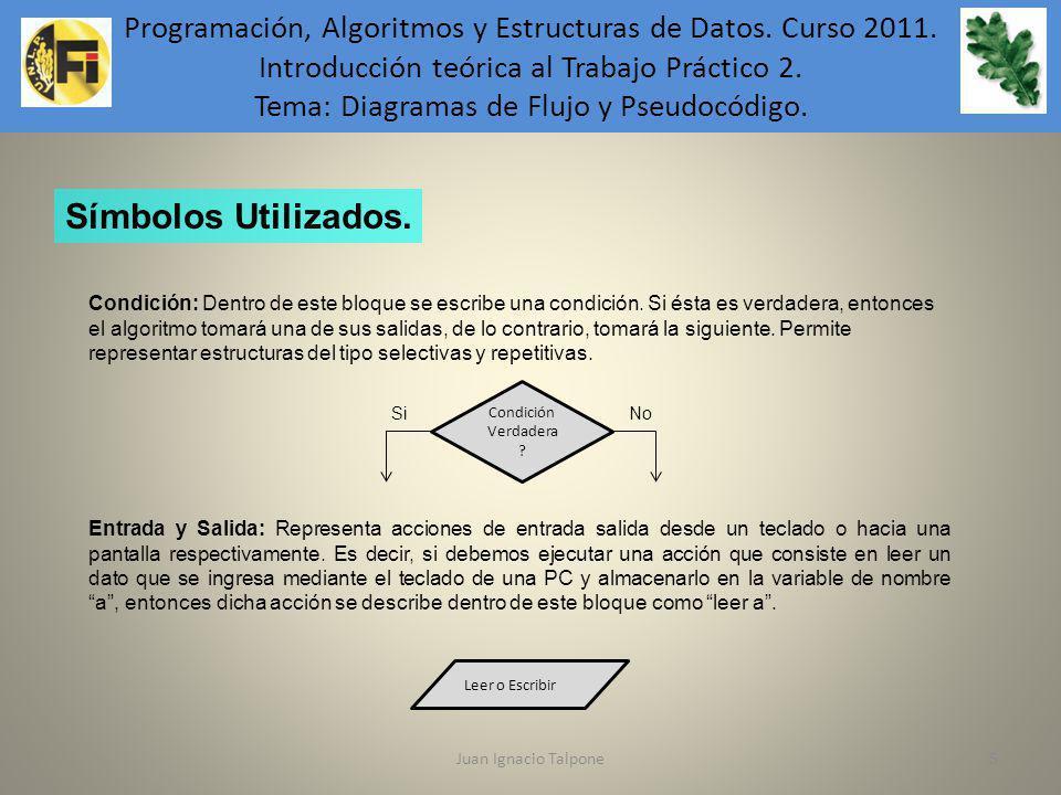 Juan Ignacio Talpone5 Programación, Algoritmos y Estructuras de Datos. Curso 2011. Introducción teórica al Trabajo Práctico 2. Tema: Diagramas de Fluj