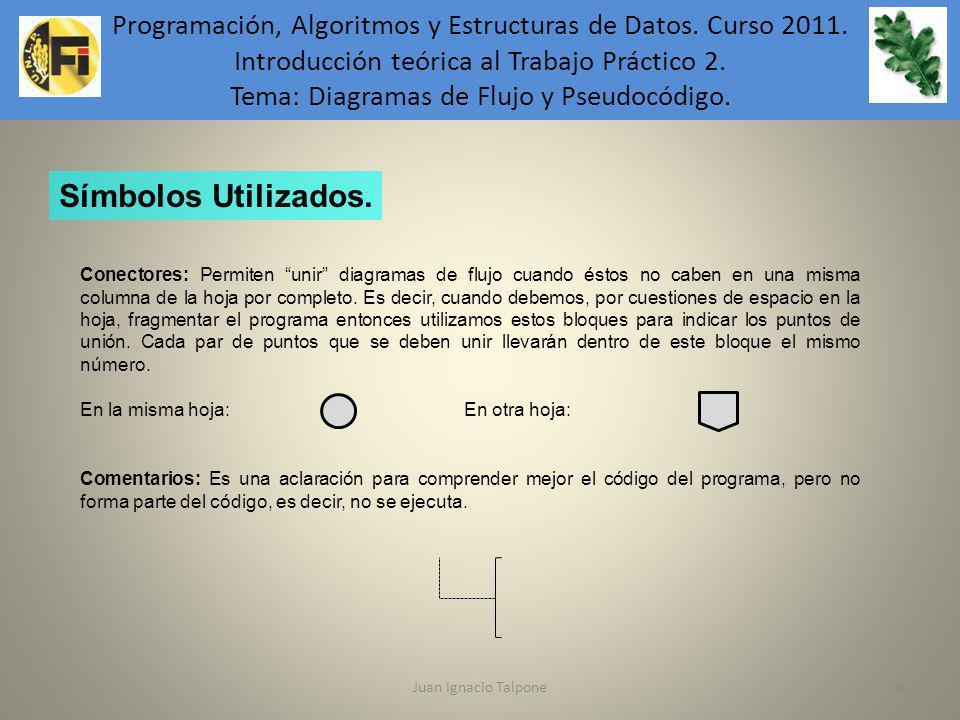 Juan Ignacio Talpone6 Programación, Algoritmos y Estructuras de Datos. Curso 2011. Introducción teórica al Trabajo Práctico 2. Tema: Diagramas de Fluj