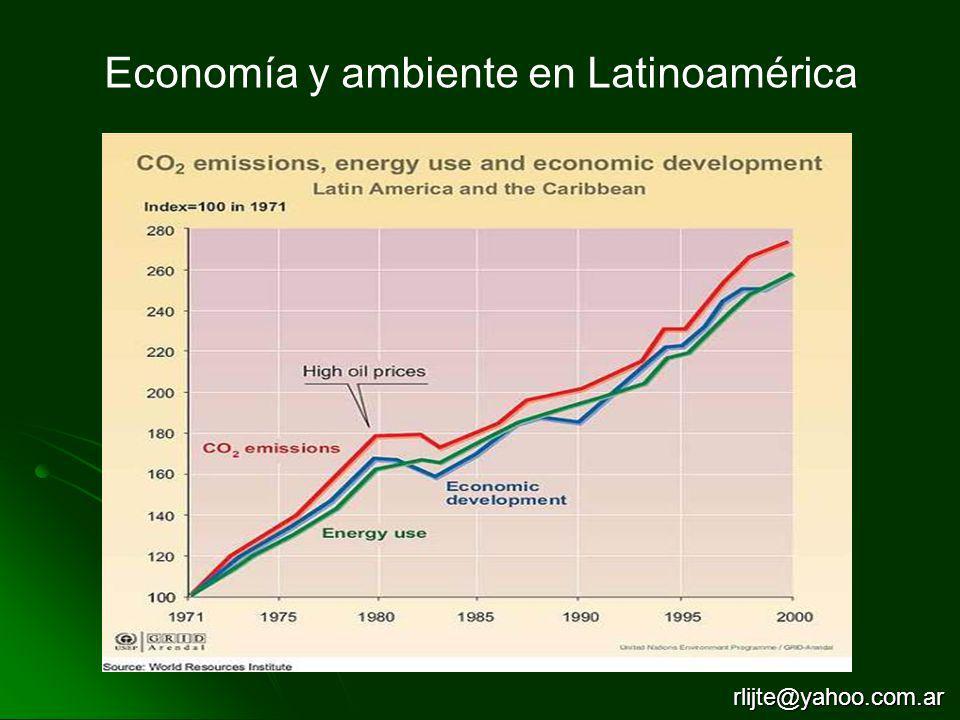 Economía y ambiente en Latinoamérica rlijte@yahoo.com.ar