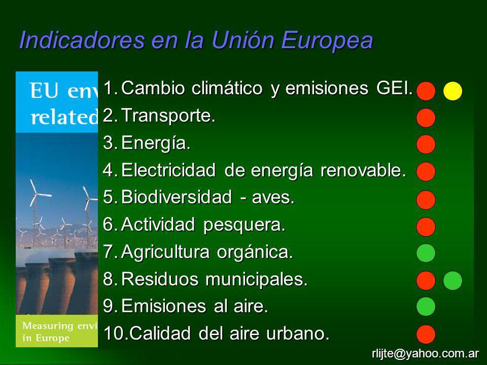 Indicadores en la Unión Europea 1.Cambio climático y emisiones GEI. 2.Transporte. 3.Energía. 4.Electricidad de energía renovable. 5.Biodiversidad - av