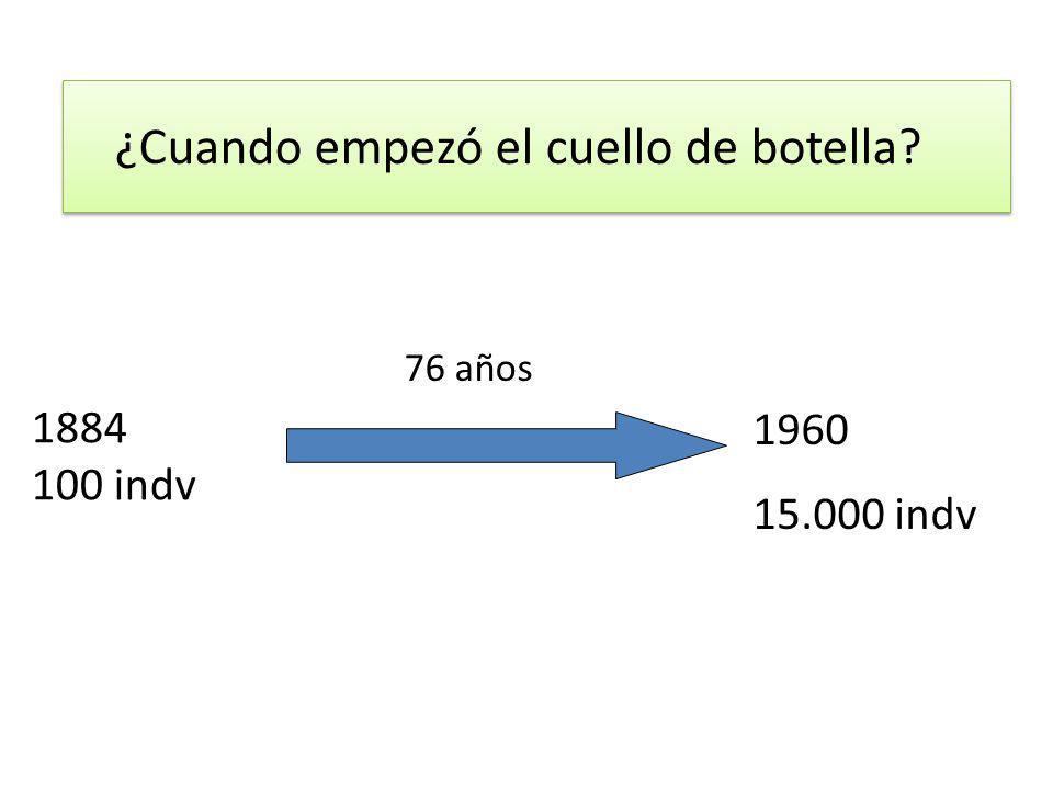 ¿Cuando empezó el cuello de botella? 1884 100 indv 1960 15.000 indv 76 años