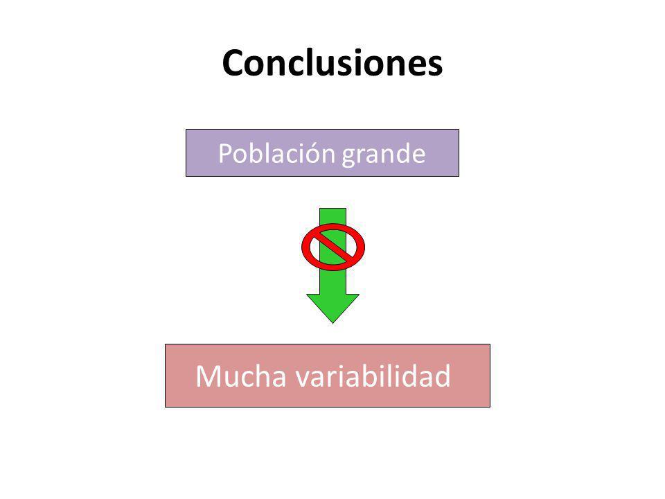 Conclusiones Población grande Mucha variabilidad