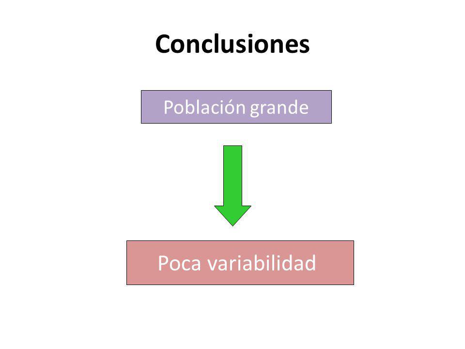 Conclusiones Población grande Poca variabilidad
