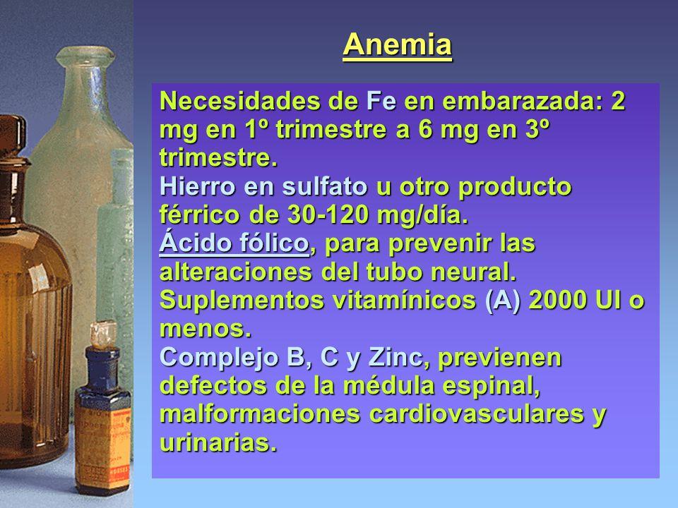 Anemia Necesidades de Fe en embarazada: 2 mg en 1º trimestre a 6 mg en 3º trimestre. Hierro en sulfato u otro producto férrico de 30-120 mg/día. Ácido