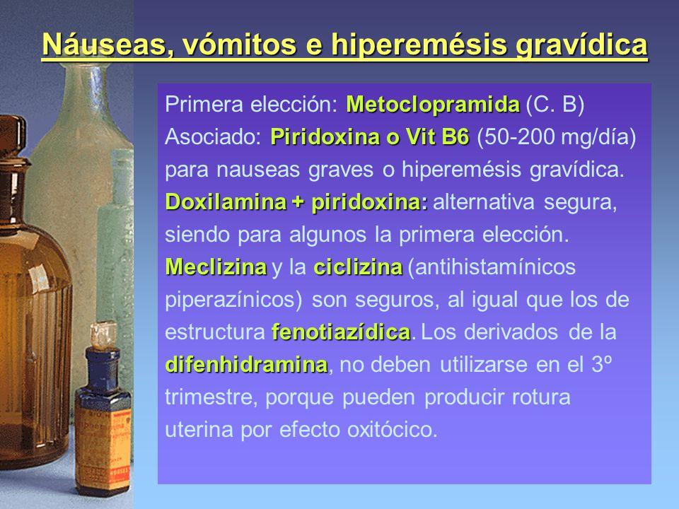 Náuseas, vómitos e hiperemésis gravídica Metoclopramida Primera elección: Metoclopramida (C. B) Piridoxina o Vit B6 Asociado: Piridoxina o Vit B6 (50-