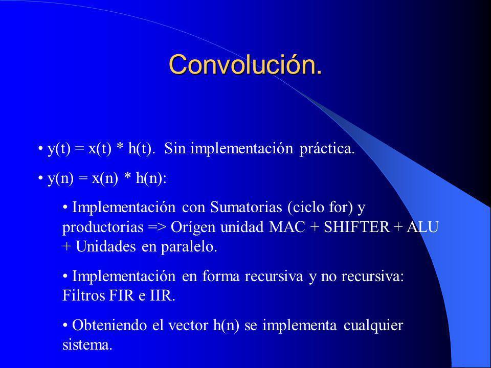 Convolución.y(t) = x(t) * h(t). Sin implementación práctica.