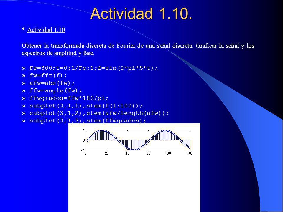 Actividad 1.10.Actividad 1.10 Obtener la transformada discreta de Fourier de una señal discreta.