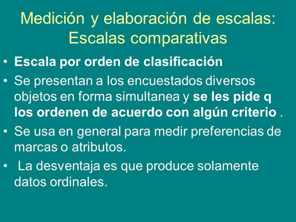 Medición y elaboración de escalas: Escalas comparativas Escala por orden de clasificación Se presentan a los encuestados diversos objetos en forma sim