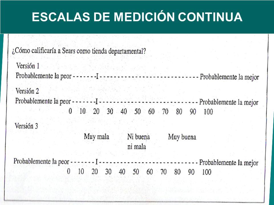 Escalas no comparativas Escala de medición por reactivos: Se da a los encuestados una escala q tiene un numero o una breve descripción asociada a cada categoría.