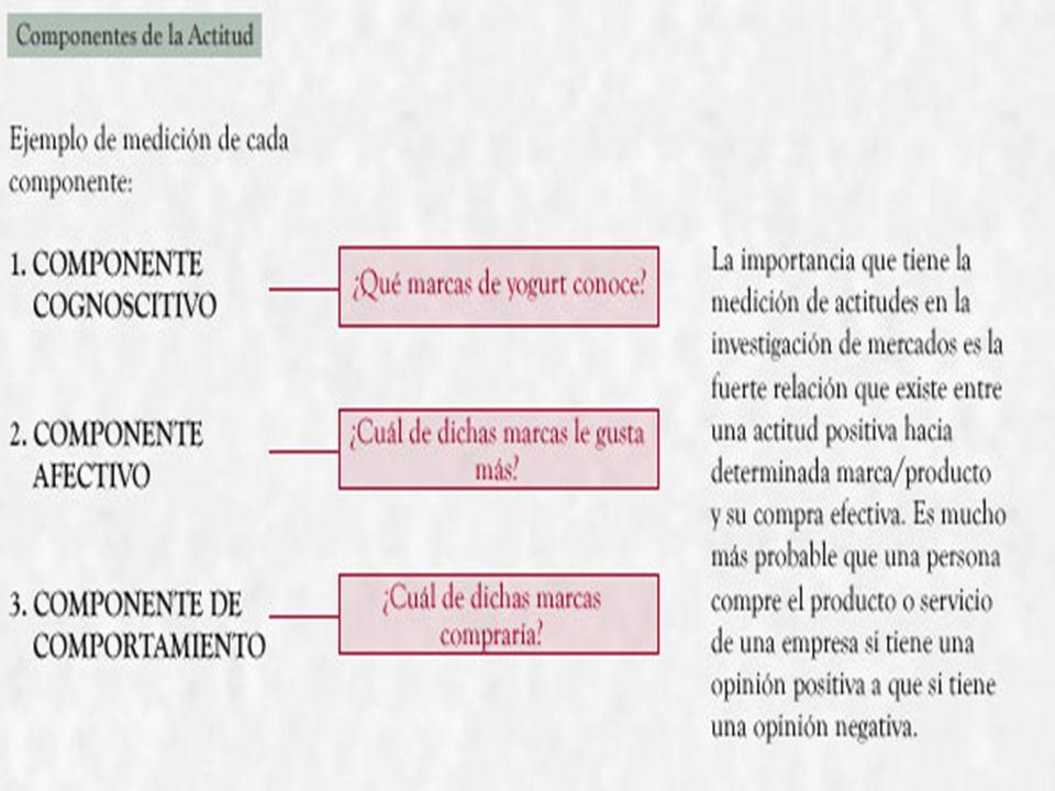 Medición y elaboración de escalas Medición y escalas Medición: significa asignar números u otros símbolos a características de objetos de acuerdo con ciertas reglas preestablecidas.