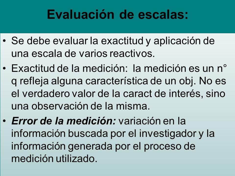 Evaluación de escalas: Se debe evaluar la exactitud y aplicación de una escala de varios reactivos.