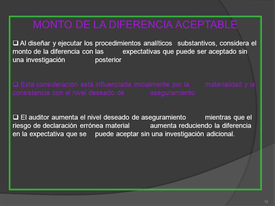18 MONTO DE LA DIFERENCIA ACEPTABLE Al diseñar y ejecutar los procedimientos analíticos substantivos, considera el monto de la diferencia con las expe