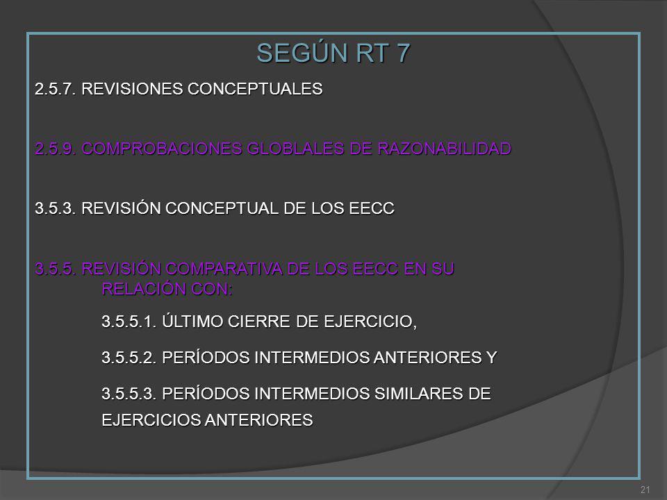 21 SEGÚN RT 7 2.5.7. REVISIONES CONCEPTUALES 2.5.9. COMPROBACIONES GLOBLALES DE RAZONABILIDAD 3.5.3. REVISIÓN CONCEPTUAL DE LOS EECC 3.5.5. REVISIÓN C