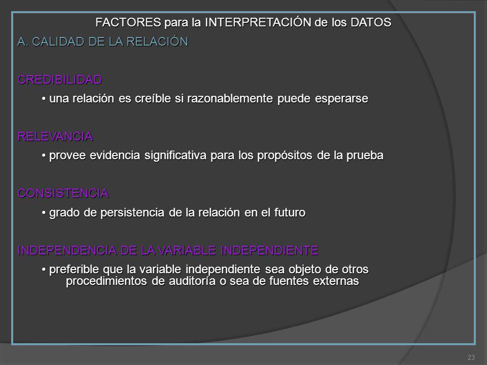 23 FACTORES para la INTERPRETACIÓN de los DATOS A.