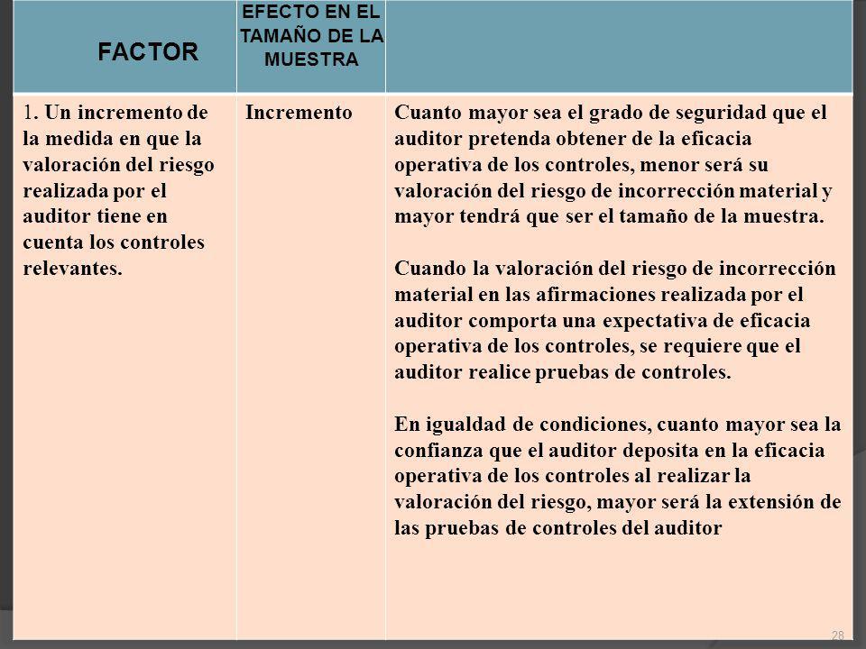FACTOR EFECTO EN EL TAMAÑO DE LA MUESTRA 1. Un incremento de la medida en que la valoración del riesgo realizada por el auditor tiene en cuenta los co