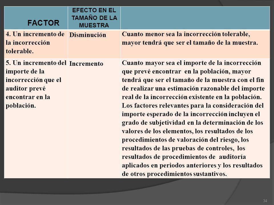 FACTOR EFECTO EN EL TAMAÑO DE LA MUESTRA 4.Un incremento de la incorrección tolerable.