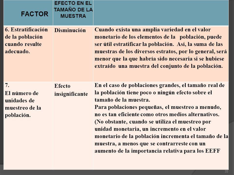 FACTOR EFECTO EN EL TAMAÑO DE LA MUESTRA 6. Estratificación de la población cuando resulte adecuado. Disminución Cuando exista una amplia variedad en