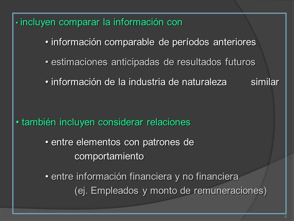 4 incluyen comparar la información con incluyen comparar la información con información comparable de períodos anteriores información comparable de pe