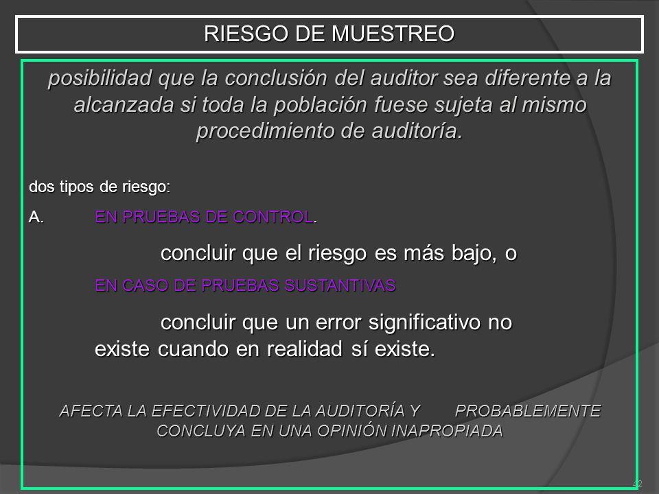 42 RIESGO DE MUESTREO posibilidad que la conclusión del auditor sea diferente a la alcanzada si toda la población fuese sujeta al mismo procedimiento