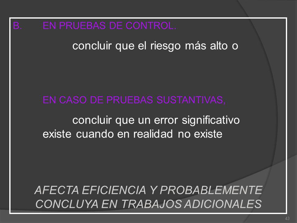 43 B. EN PRUEBAS DE CONTROL. concluir que el riesgo más alto o EN CASO DE PRUEBAS SUSTANTIVAS, concluir que un error significativo existe cuando en re