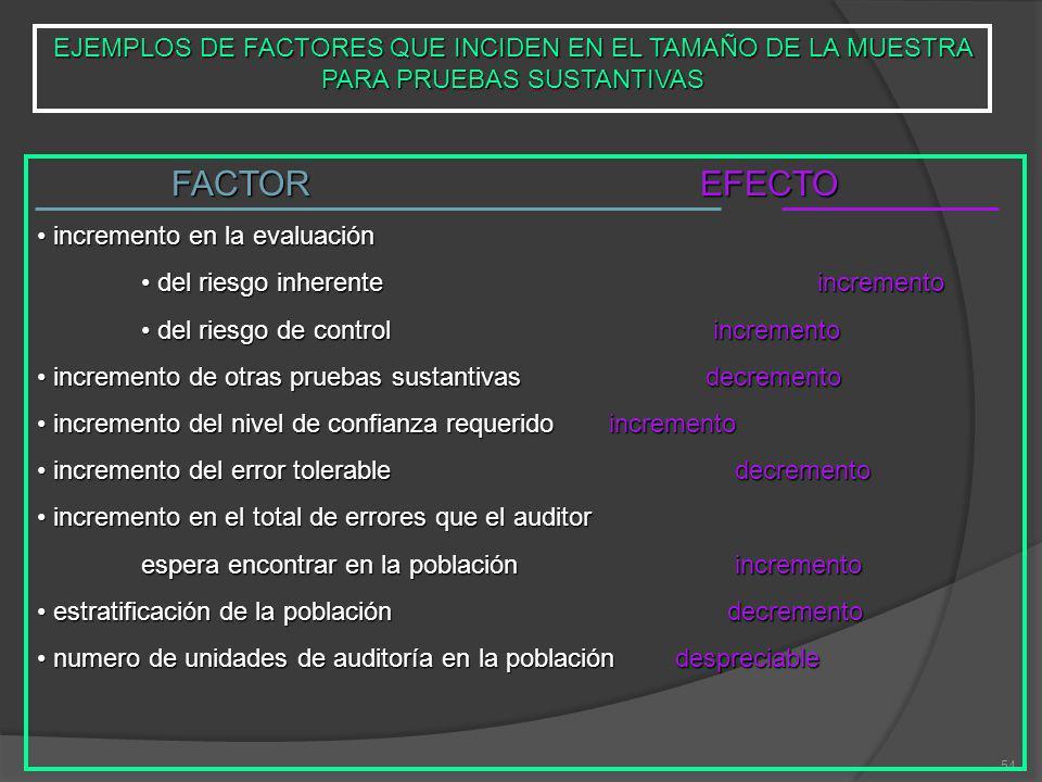 54 EJEMPLOS DE FACTORES QUE INCIDEN EN EL TAMAÑO DE LA MUESTRA PARA PRUEBAS SUSTANTIVAS FACTOR EFECTO FACTOR EFECTO incremento en la evaluación increm