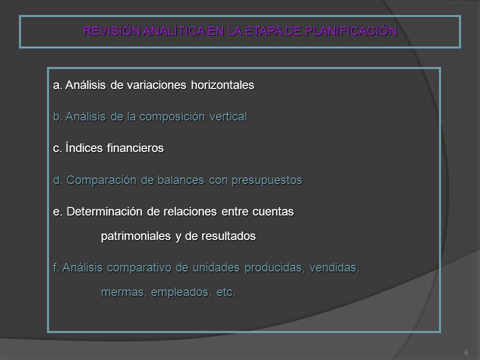 6 REVISIÓN ANALÍTICA EN LA ETAPA DE PLANIFICACIÓN a. Análisis de variaciones horizontales b. Análisis de la composición vertical c. Índices financiero
