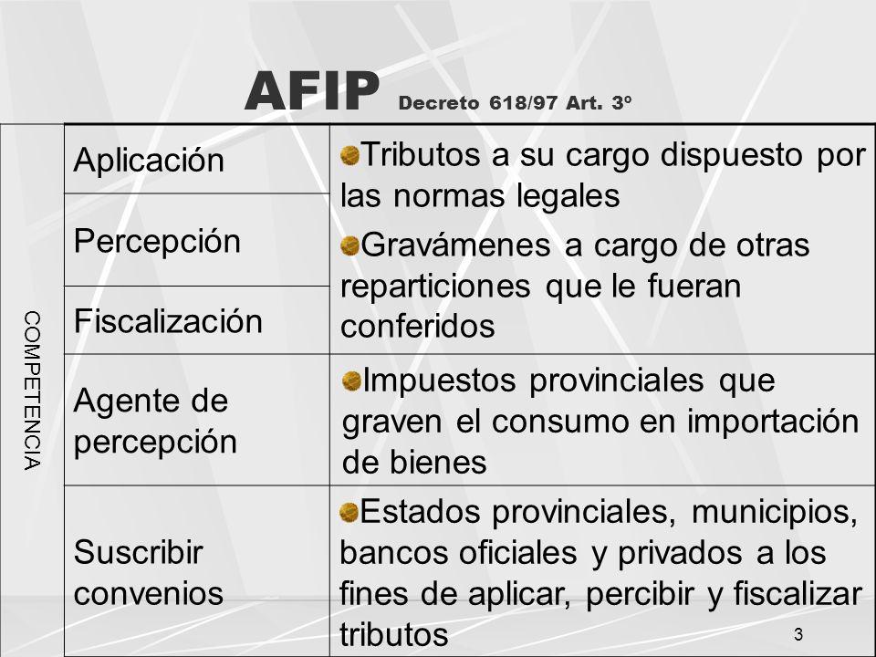 14 Organización del Servicio Aduanero Decreto 618/97 Art.