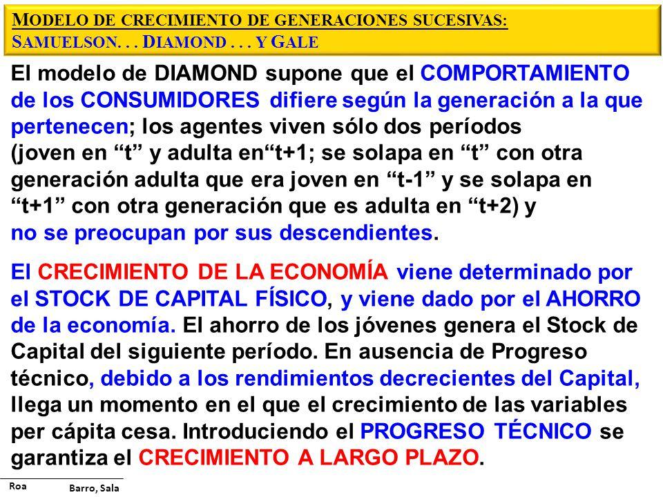 M ODELO DE CRECIMIENTO DE GENERACIONES SUCESIVAS: S AMUELSON... D IAMOND... Y G ALE El modelo de DIAMOND supone que el COMPORTAMIENTO de los CONSUMIDO