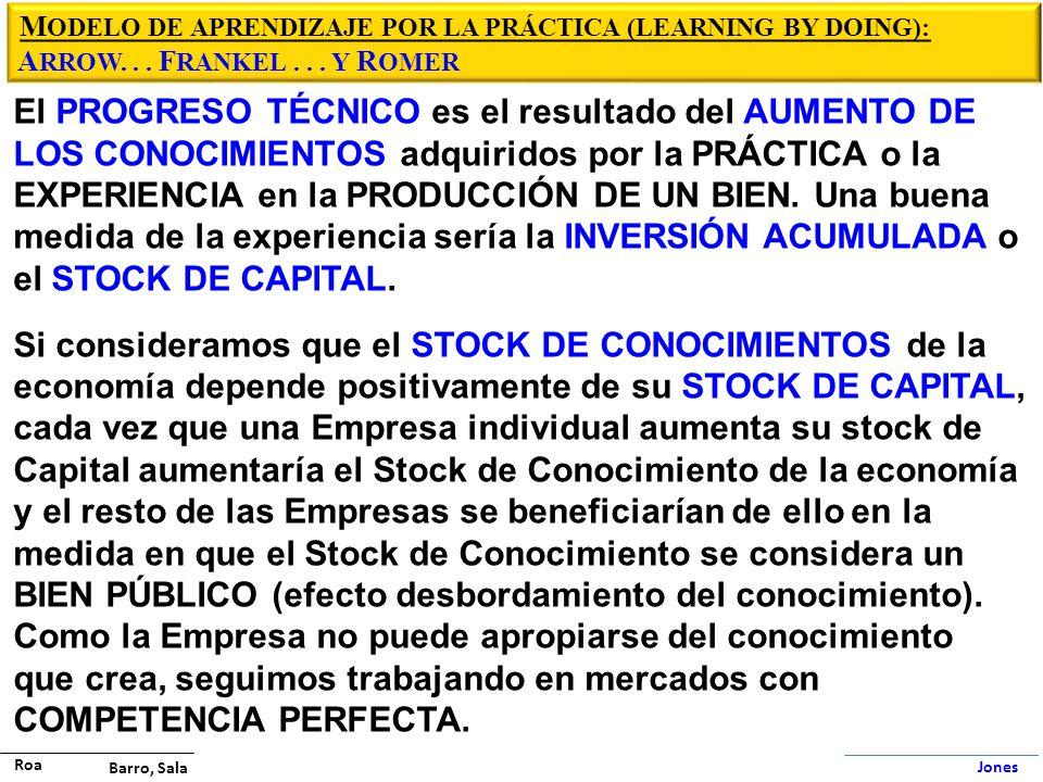 M ODELO DE APRENDIZAJE POR LA PRÁCTICA (LEARNING BY DOING): A RROW... F RANKEL... Y R OMER El PROGRESO TÉCNICO es el resultado del AUMENTO DE LOS CONO