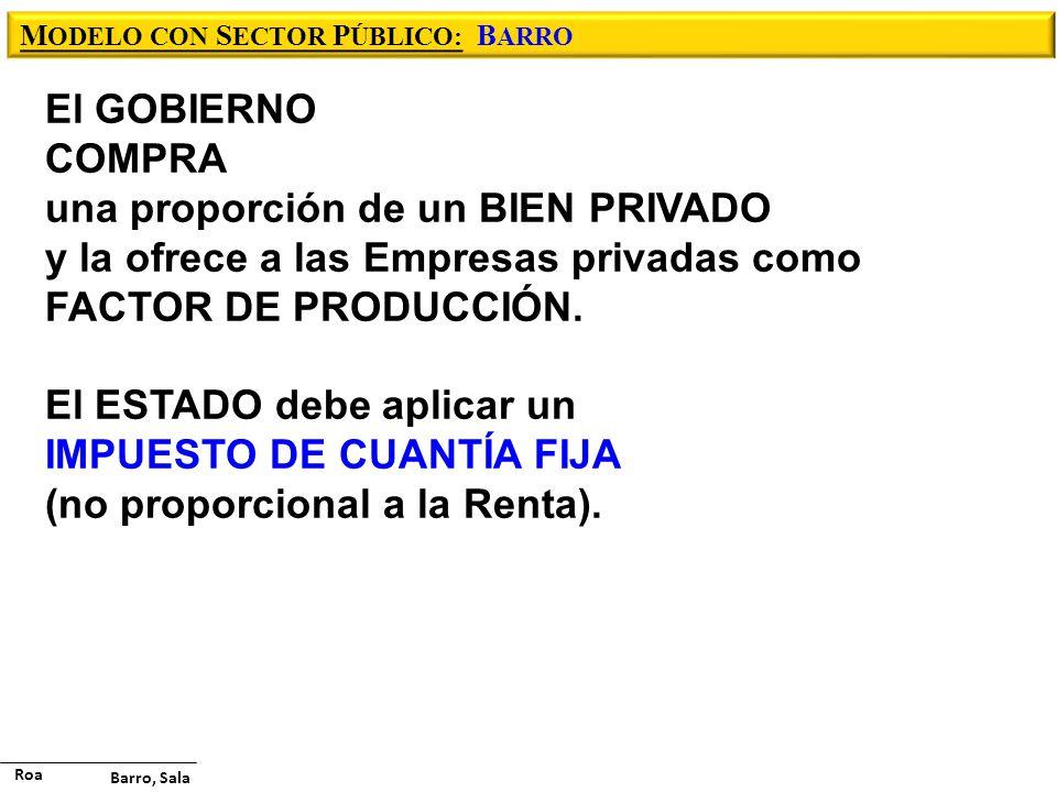 M ODELO CON S ECTOR P ÚBLICO: B ARRO El GOBIERNO COMPRA una proporción de un BIEN PRIVADO y la ofrece a las Empresas privadas como FACTOR DE PRODUCCIÓ