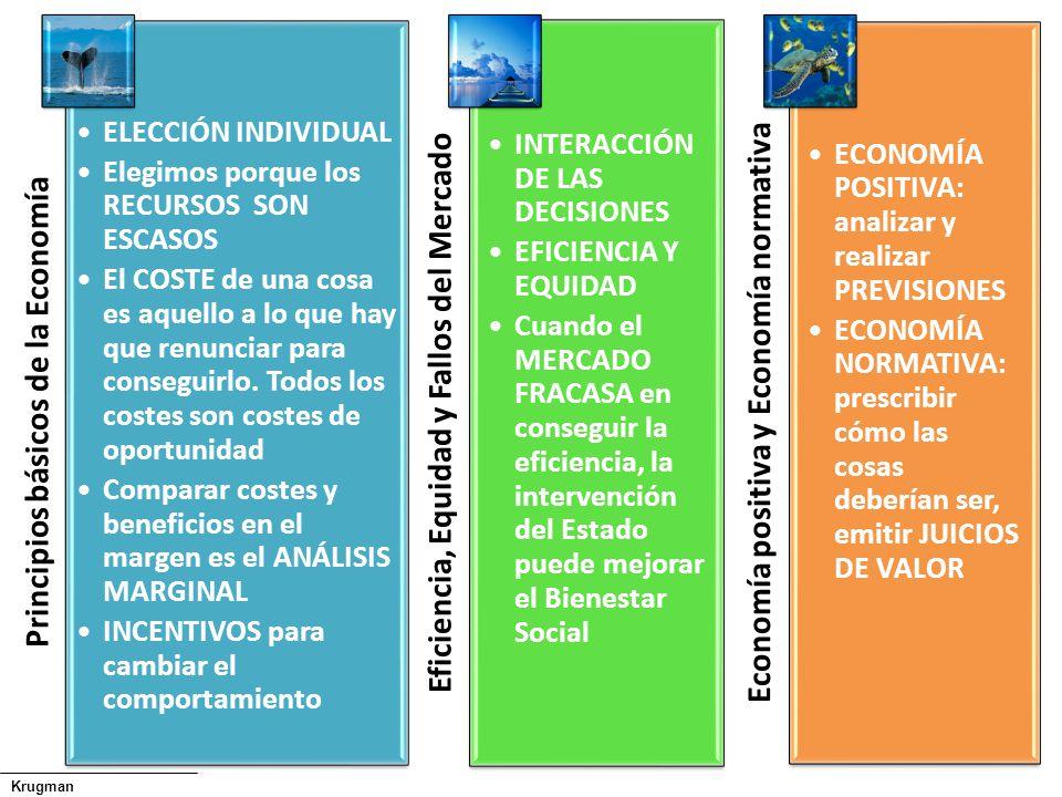 Principios básicos de la Economía ELECCIÓN INDIVIDUAL Elegimos porque los RECURSOS SON ESCASOS El COSTE de una cosa es aquello a lo que hay que renunc