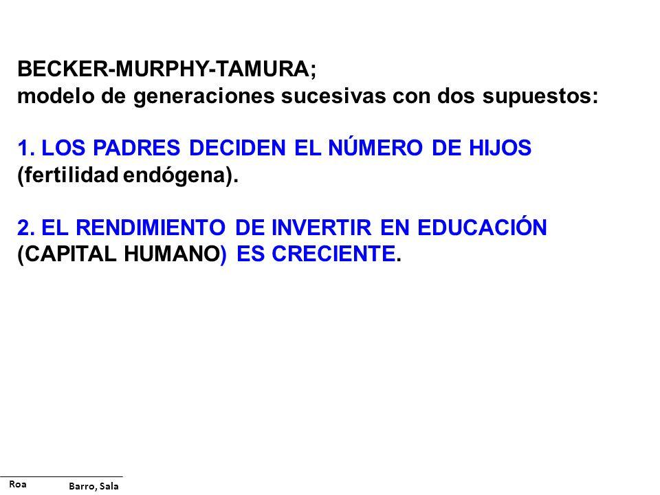 BECKER-MURPHY-TAMURA; modelo de generaciones sucesivas con dos supuestos: 1. LOS PADRES DECIDEN EL NÚMERO DE HIJOS (fertilidad endógena). 2. EL RENDIM