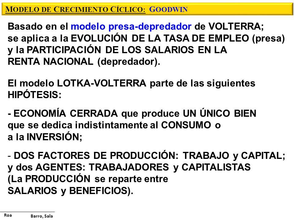 M ODELO DE C RECIMIENTO C ÍCLICO: G OODWIN Basado en el modelo presa-depredador de VOLTERRA; se aplica a la EVOLUCIÓN DE LA TASA DE EMPLEO (presa) y l