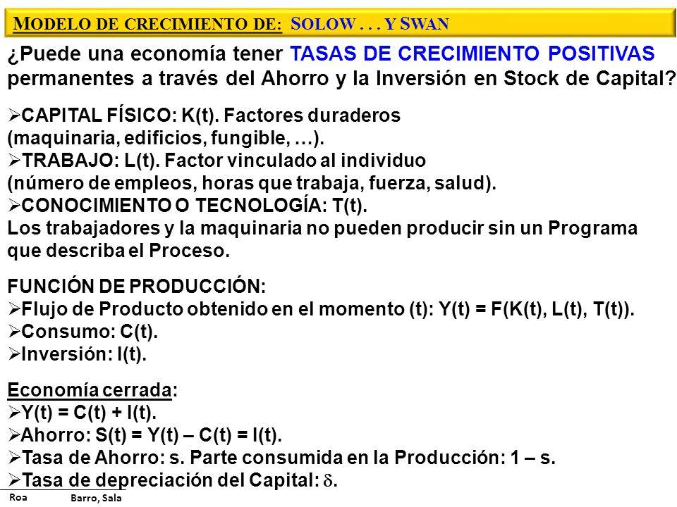M ODELO DE CRECIMIENTO DE: S OLOW... Y S WAN Roa Barro, Sala