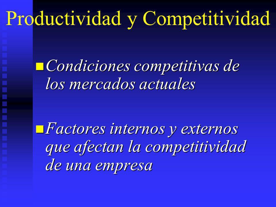 Productividad y Competitividad Condiciones competitivas de los mercados actuales Condiciones competitivas de los mercados actuales Factores internos y