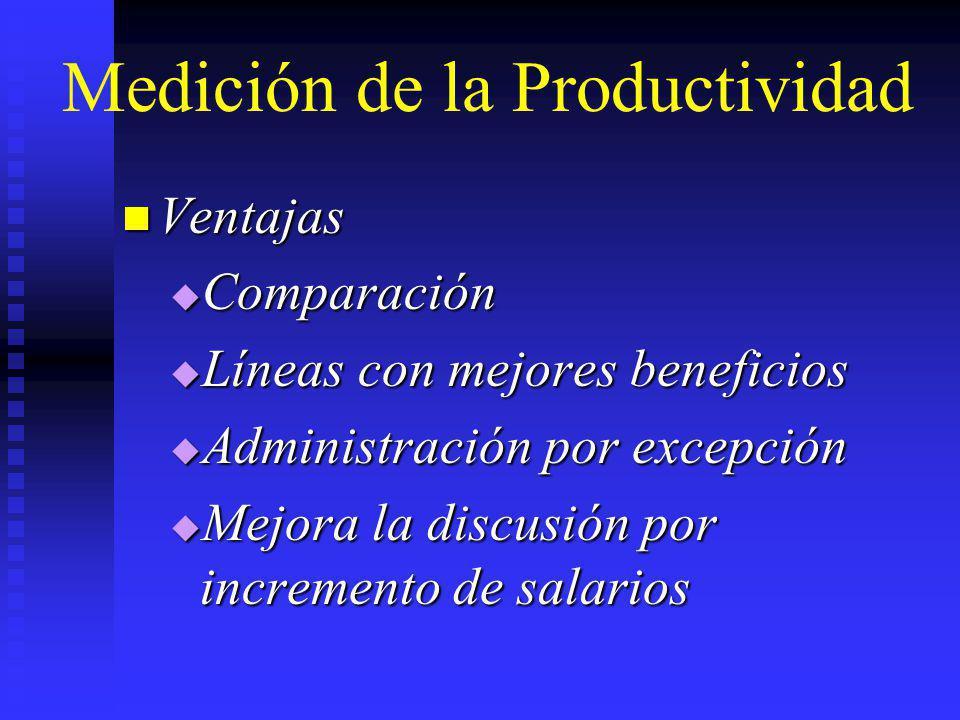Medición de la Productividad Ventajas Ventajas Comparación Comparación Líneas con mejores beneficios Líneas con mejores beneficios Administración por