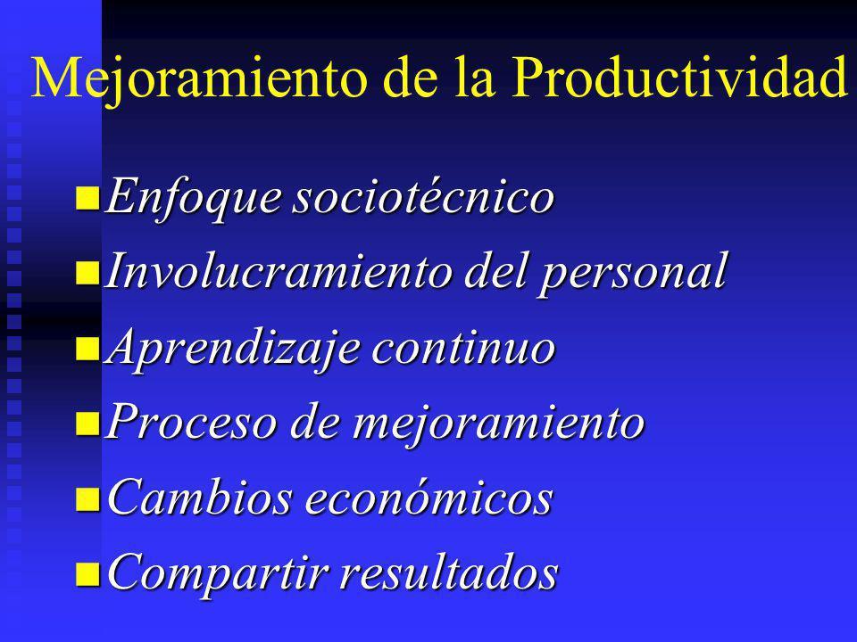 Mejoramiento de la Productividad Enfoque sociotécnico Enfoque sociotécnico Involucramiento del personal Involucramiento del personal Aprendizaje conti