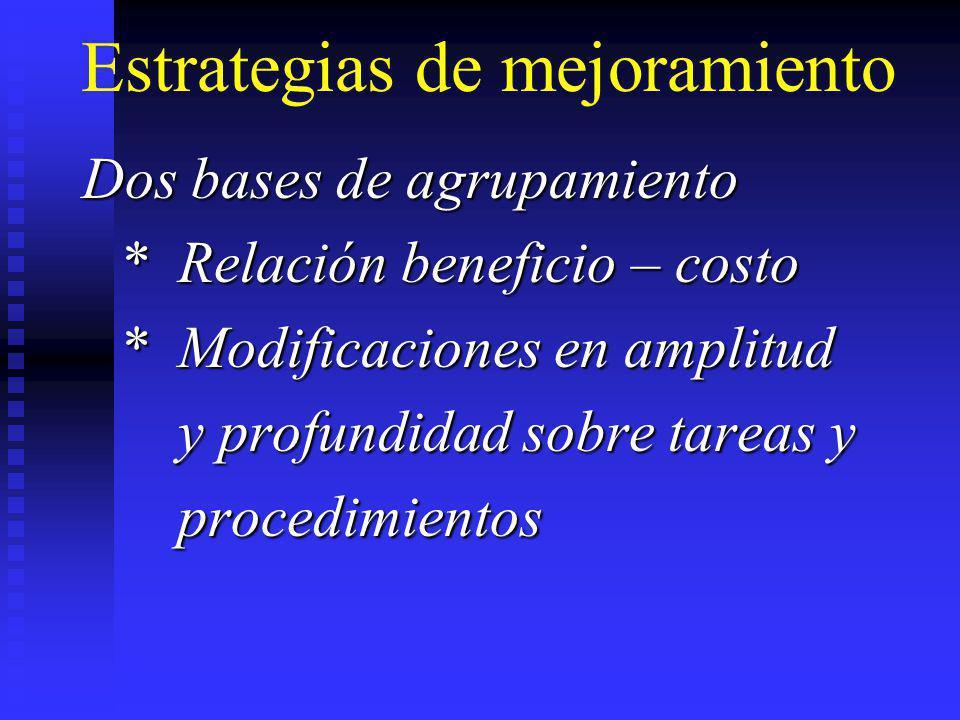 Estrategias de mejoramiento Dos bases de agrupamiento *Relación beneficio – costo *Modificaciones en amplitud y profundidad sobre tareas y procedimien