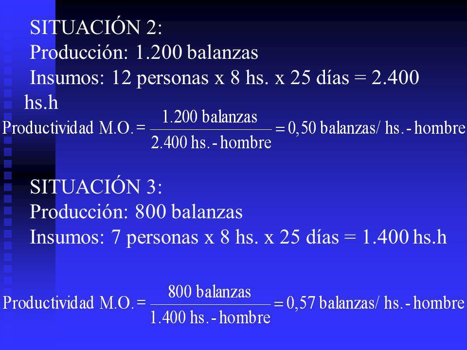 SITUACIÓN 2: Producción: 1.200 balanzas Insumos: 12 personas x 8 hs. x 25 días = 2.400 hs.h SITUACIÓN 3: Producción: 800 balanzas Insumos: 7 personas