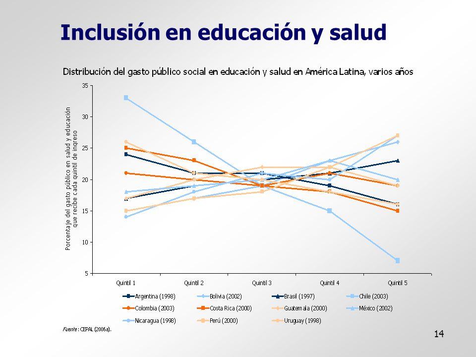 14 Inclusión en educación y salud