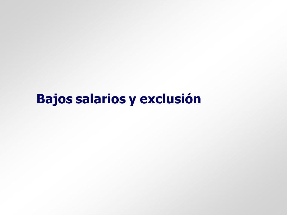 Bajos salarios y exclusión
