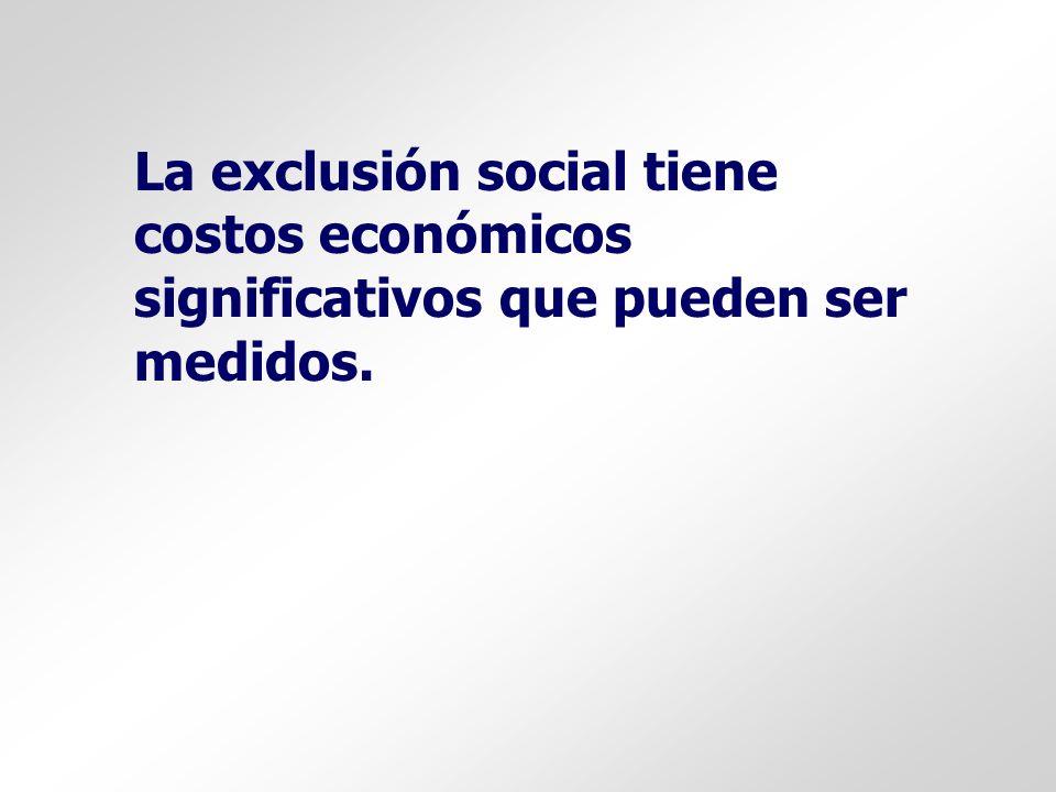 La exclusión social tiene costos económicos significativos que pueden ser medidos.