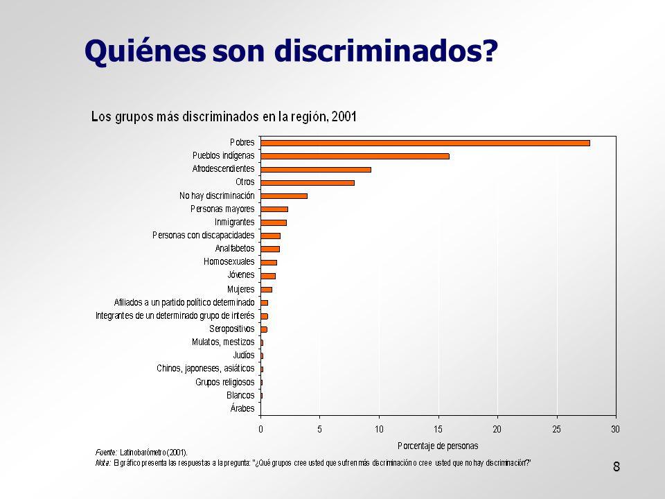 8 Quiénes son discriminados?