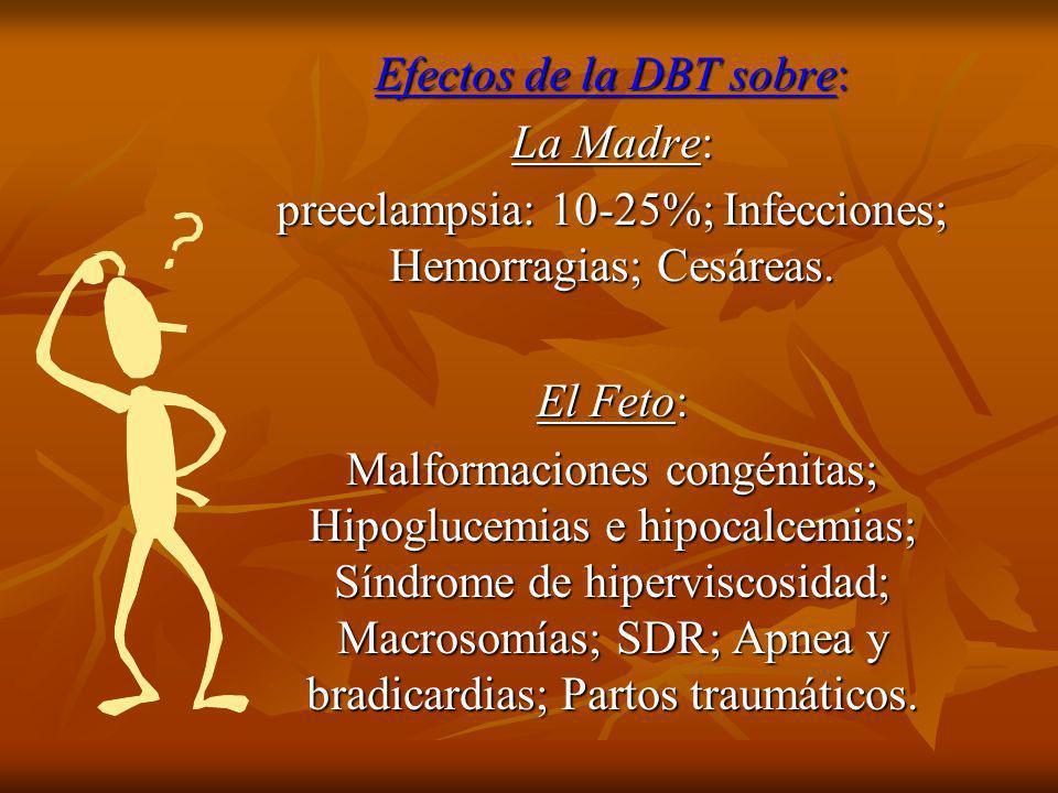 Acción del embarazo sobre la DBT: Efecto diabetógeno por resistencia a la Insulina.