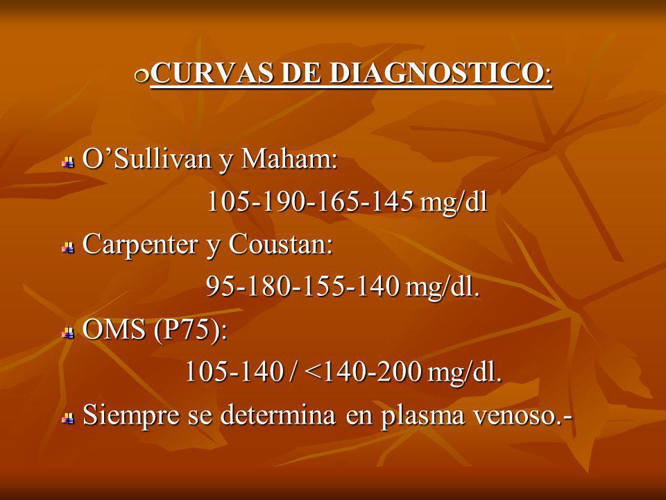 ¦ CLASIFICACION: FREINKEL: A1:glucemia en ayuna <105 mg/dl con PTOG anormal.