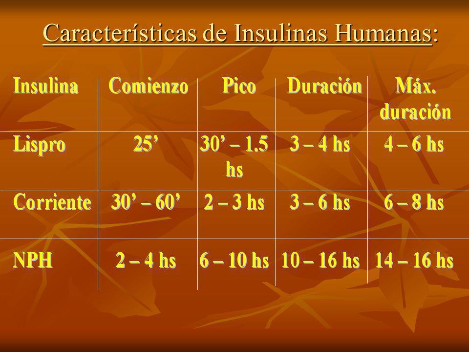 ¿Cómo calculo la dosis inicial?: Primero el médico debe tener en cuenta: Peso actual de la paciente.
