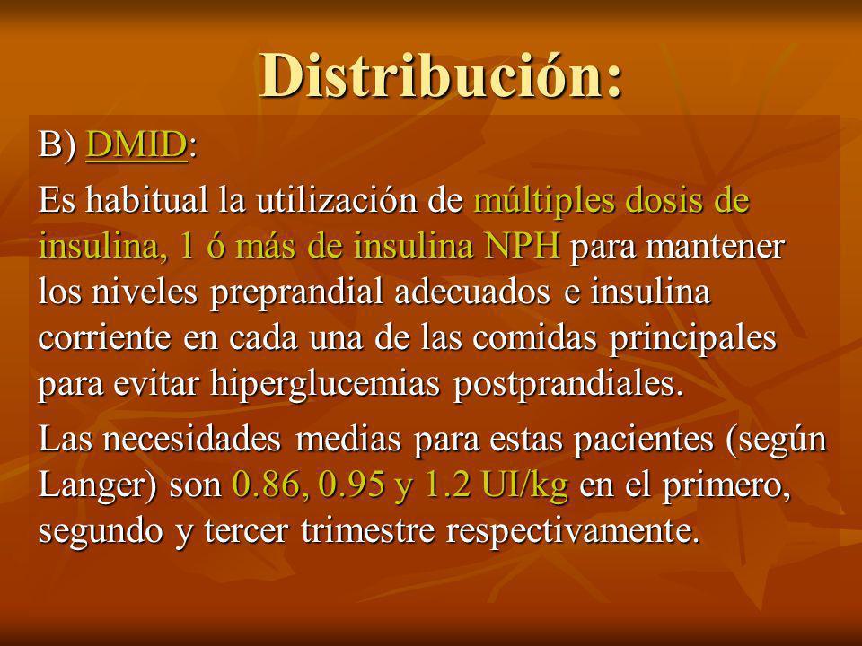 Distribución: A) DMNID: Se puede iniciar administrando 2 dosis de Insulina NPH en predesayuno y precena o antes de dormir (0.3 UI/kg/día como dosis básica); cuando aparecen hiperglucemias postprandiales, introducir Insulina Corriente previa a la ingesta.