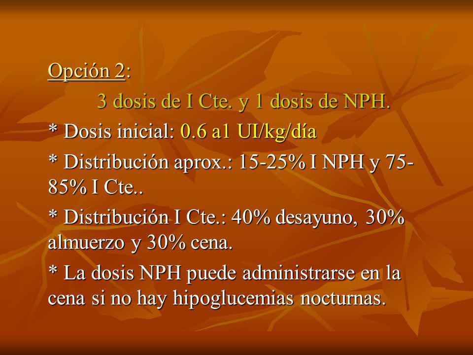 Opción 1: 2 dosis de NPH.
