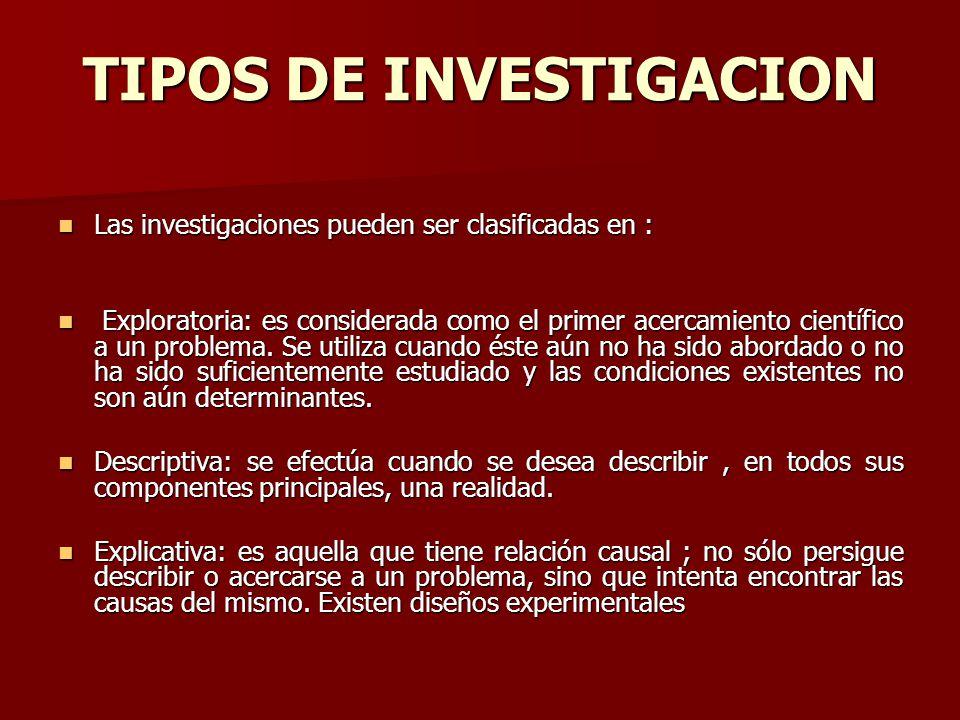 TIPOS DE INVESTIGACION Las investigaciones pueden ser clasificadas en : Las investigaciones pueden ser clasificadas en : Exploratoria: es considerada